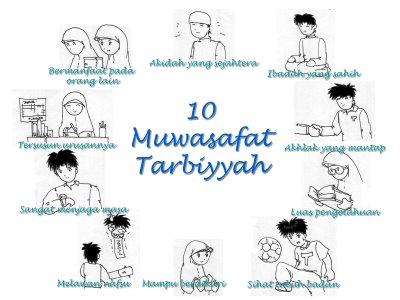 10ciri_muslim