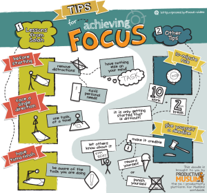ProductiveMuslim-Doodle-Tips-for-Achieving-Focus-851x795